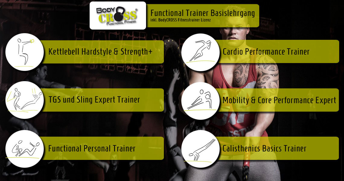 BodyCROSS Functional Trainer Education Levels